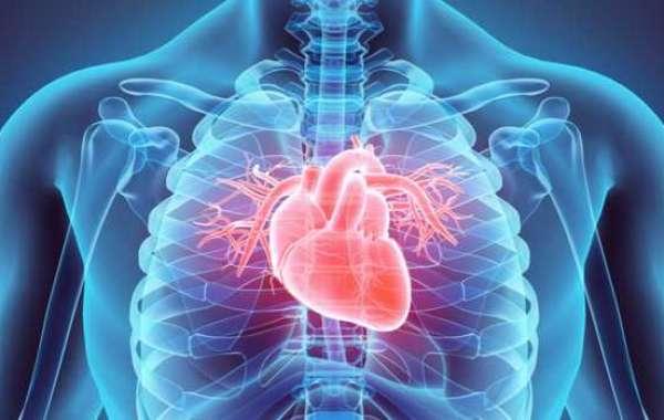 Știința Inimii